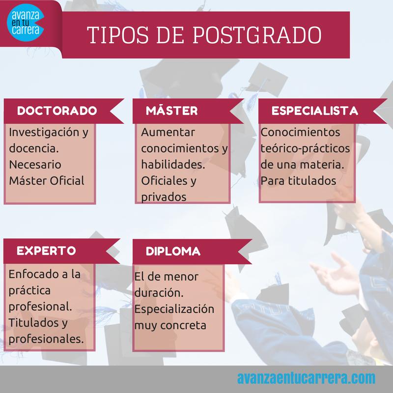 infografía tipos de postgrados